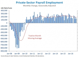 the-employment-situation-in-october