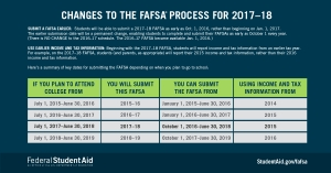 get-help-paying-for-college-fill-out-your-fafsa-application