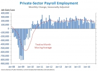 the-employment-situation-in-november